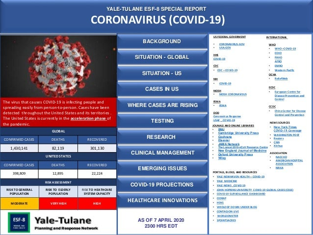 YALE-TULANE ESF-8 SPECIAL REPORT CORONAVIRUS (COVID-19) AS OF 7 APRIL 2020 2300 HRS EDT US FEDERAL GOVERMENT • CORONAVIRUS...