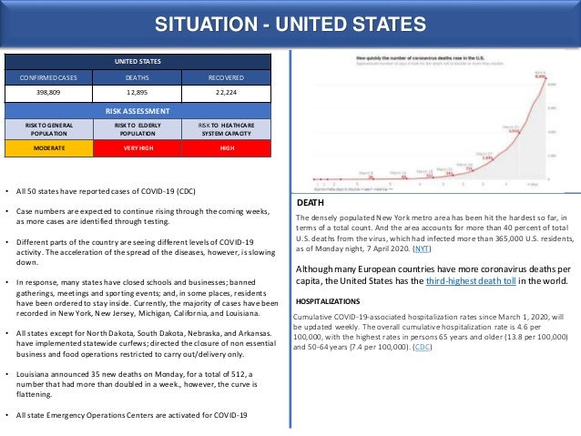 SITUATION - UNITED STATES • All 50 states have reported cases of COVID-19 (CDC) • Case numbers are expected to continue ri...