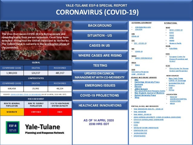 YALE-TULANE ESF-8 SPECIAL REPORT CORONAVIRUS (COVID-19) AS OF 14 APRIL 2020 2200 HRS EDT US FEDERAL GOVERMENT • CORONAVIRU...