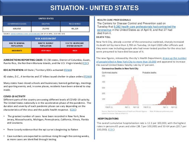 SITUATION - UNITED STATES JURISDICTIONS REPORTING CASES: 55 (50 states, District of Columbia, Guam, Puerto Rico, the North...