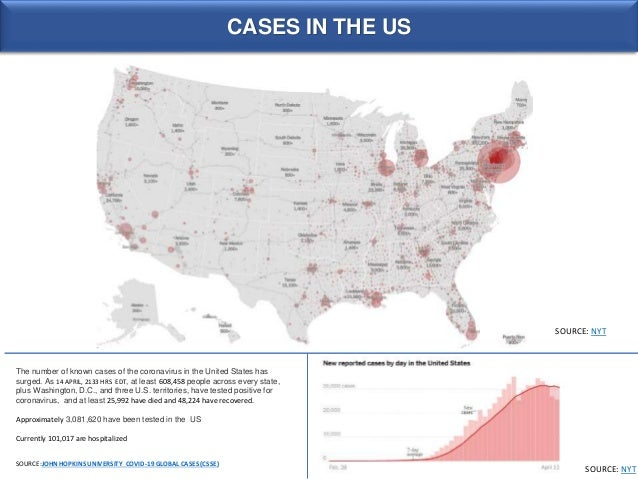 CASES IN THE US SOURCE: NYT SOURCE:JOHN HOPKINS UNIVERSITY COVID-19 GLOBAL CASES (CSSE) SOURCE: NYT The number of known ca...