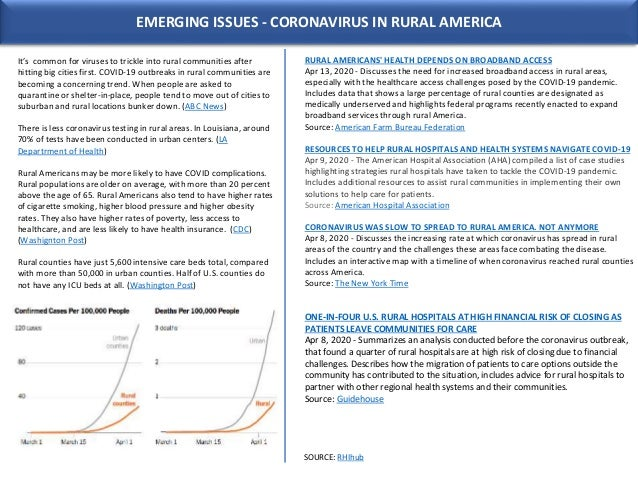 EMERGING ISSUES - CORONAVIRUS IN RURAL AMERICA It's common for viruses to trickle into rural communities after hitting big...