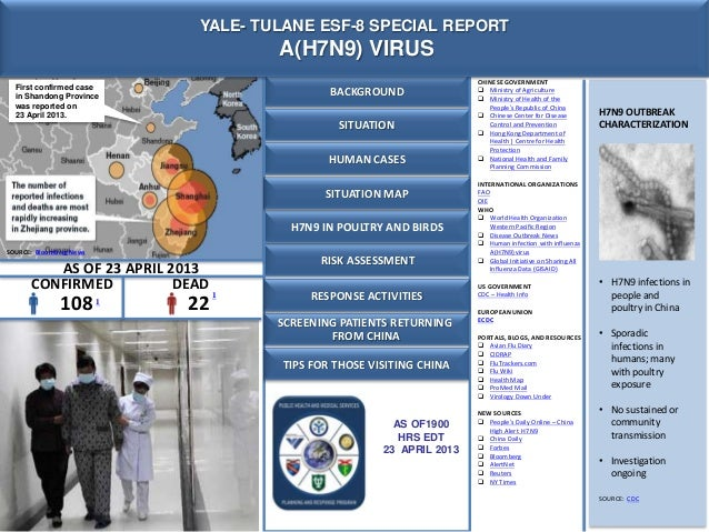 YALE- TULANE ESF-8 SPECIAL REPORT                                      A(H7N9) VIRUS                                      ...