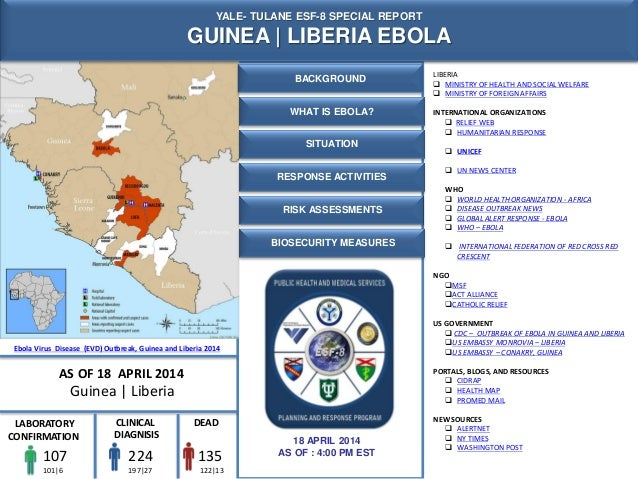 BACKGROUND SITUATION 18 APRIL 2014 AS OF : 4:00 PM EST RISK ASSESSMENTS BIOSECURITY MEASURES LIBERIA  MINISTRY OF HEALTH ...