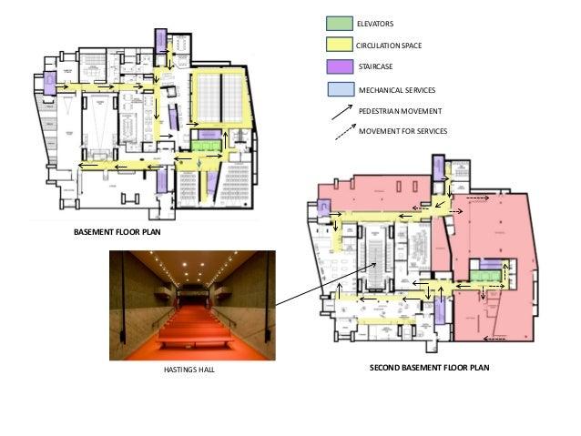 Yale Art Architecture Building Case Study