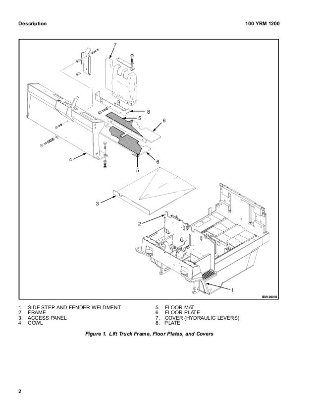 Yale B839 Erc45 Hg Erc070 120hh Lift Truck Service Repair Manual