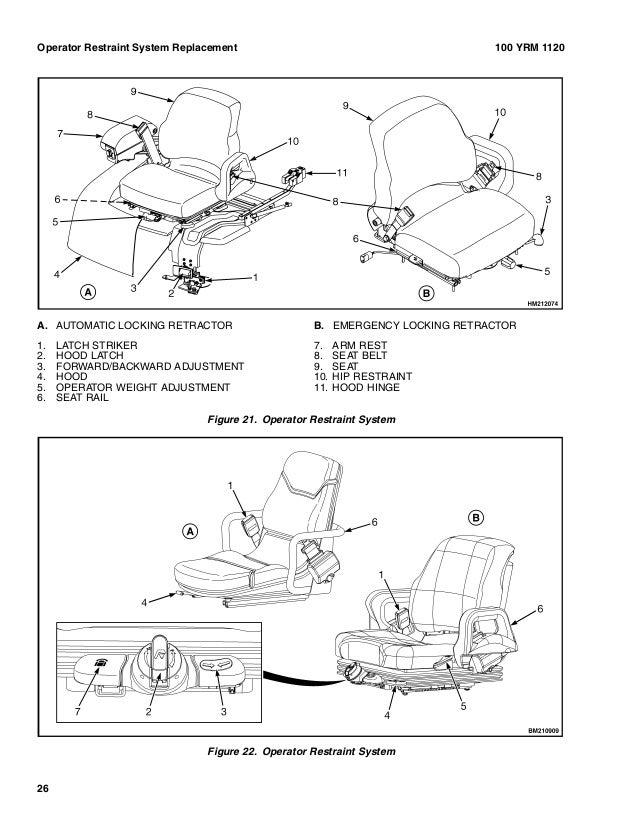 Coleman Lift System Repair Manual Manual Guide