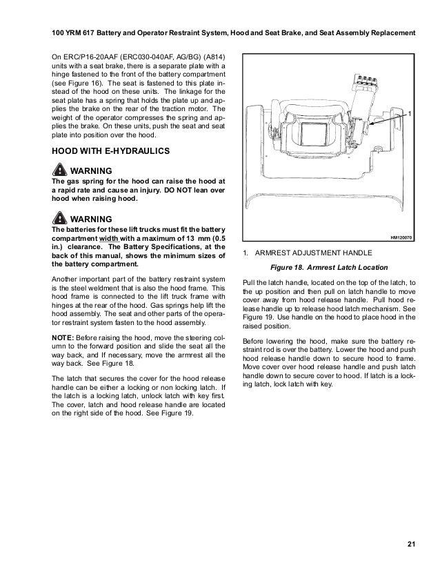 Yale c814 erc erp18 aaf (erc030-040ah) lift truck service