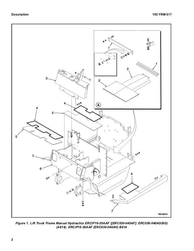 Yale Erc030 Wiring Diagram Gmc Fuse Box Diagrams Sincgars Radio