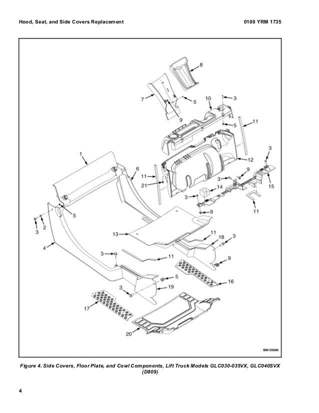 yale d809 glc035 vx lift truck service repair manual rh slideshare net Simple Wiring Diagrams Residential Electrical Wiring Diagrams