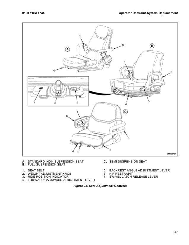 Yale D809 Glc040 Svx Lift Truck Service Repair Manual