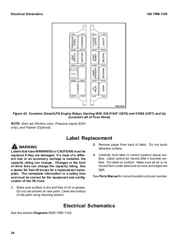 Yale d876 glp90 db lift truck (europe)service repair manual Yale Forklift Wiring Diagram Fuse on