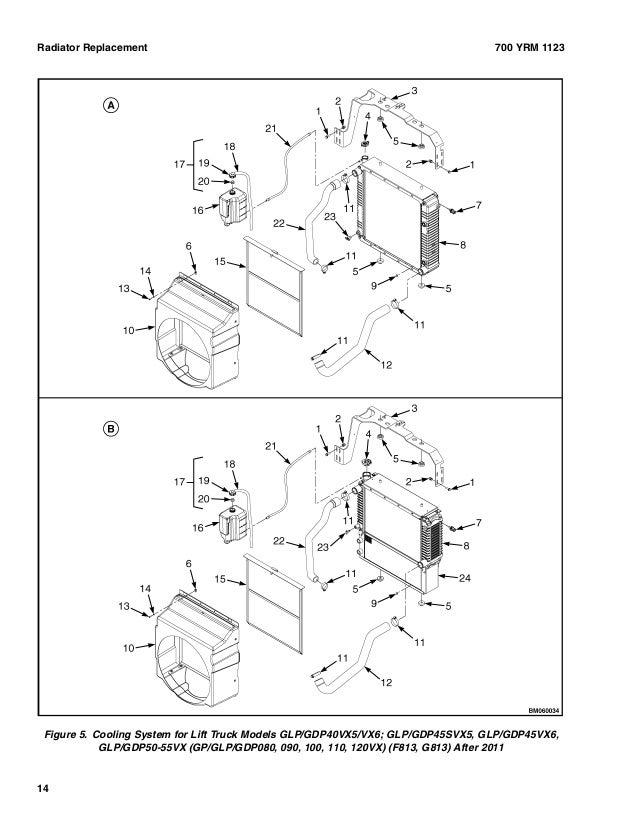 Yale G813 Gdp120 Vx Lift Truck Service Repair Manual