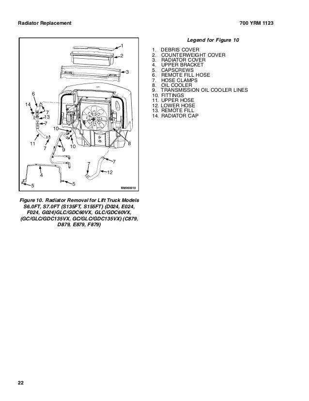 Yale h813 gp glp-gdp 110 lift truck service repair manual