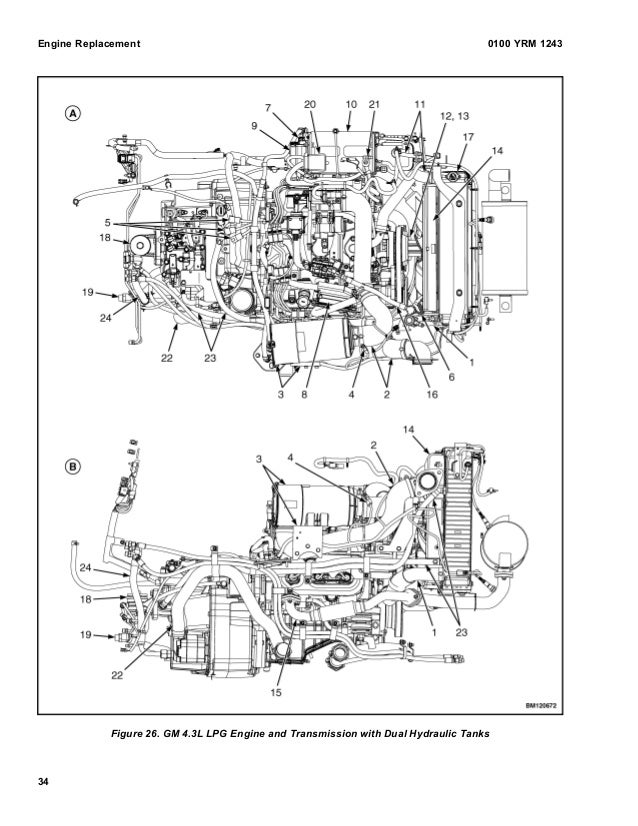 Yale Parts Diagrams Wiring Diagram