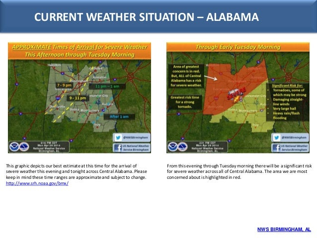 Yale Tulane Special Report- Severe Thunderstorms and