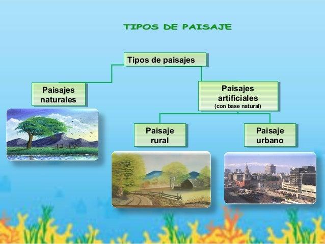 Yali fragozo - Tipos de paisajes ...