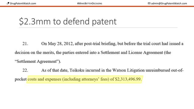 💊 DrugPatentWatch.com #MAKEBETTERDECISIONS ✉ admin@DrugPatentWatch.com $2.3mm to defend patent