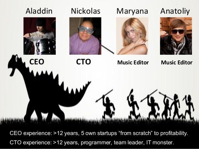 Aladdin            Nickolas           Maryana           Anatoliy        CEO                CTO              Music Editor  ...