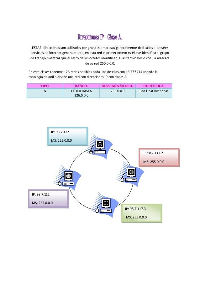 Direcciones IP Clase A. ESTAS direcciones son utilizadas por grandes empresas generalmente dedicadas a proveer servicios d...