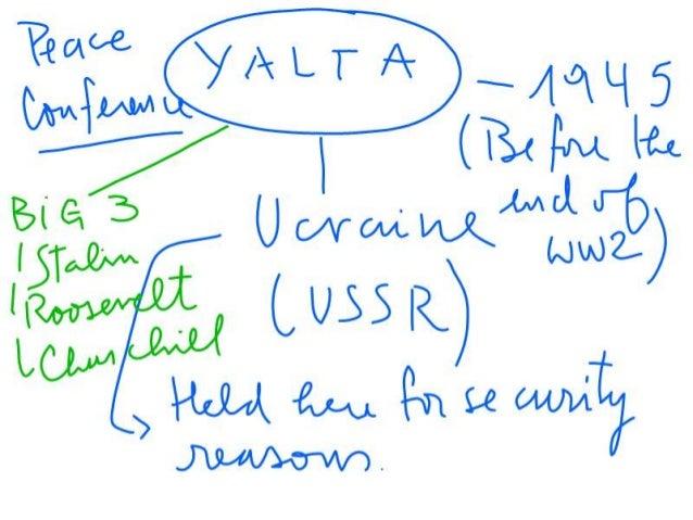"""AG/ uzarîvxaxlîs u USSR wW/ wk F"""" U-S"""