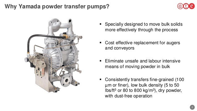 2 Why Yamada powder transfer pumps?  Specially designed to move bulk solids more effectively through the process  Cost e...
