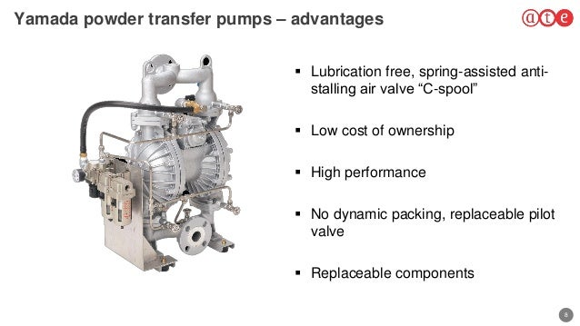 "8 Yamada powder transfer pumps – advantages  Lubrication free, spring-assisted anti- stalling air valve ""C-spool""  Low c..."