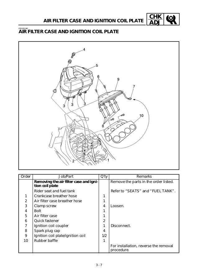 Yamaha R1 Wiring Diagram 1999