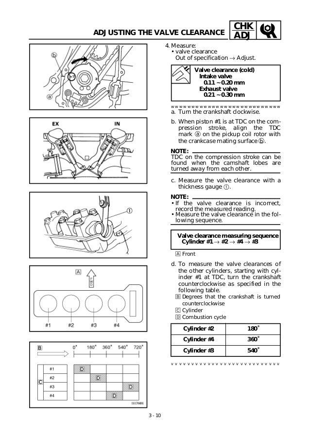 Yamaha 1998 yzfr1-service-manual