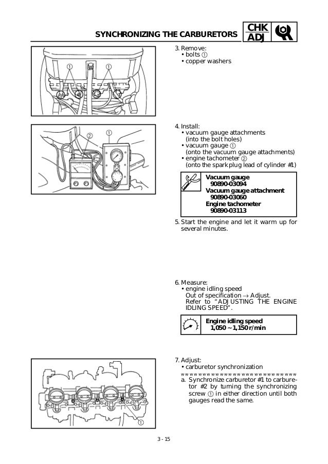 Yamaha 1998 Yzfr1 Service Manual