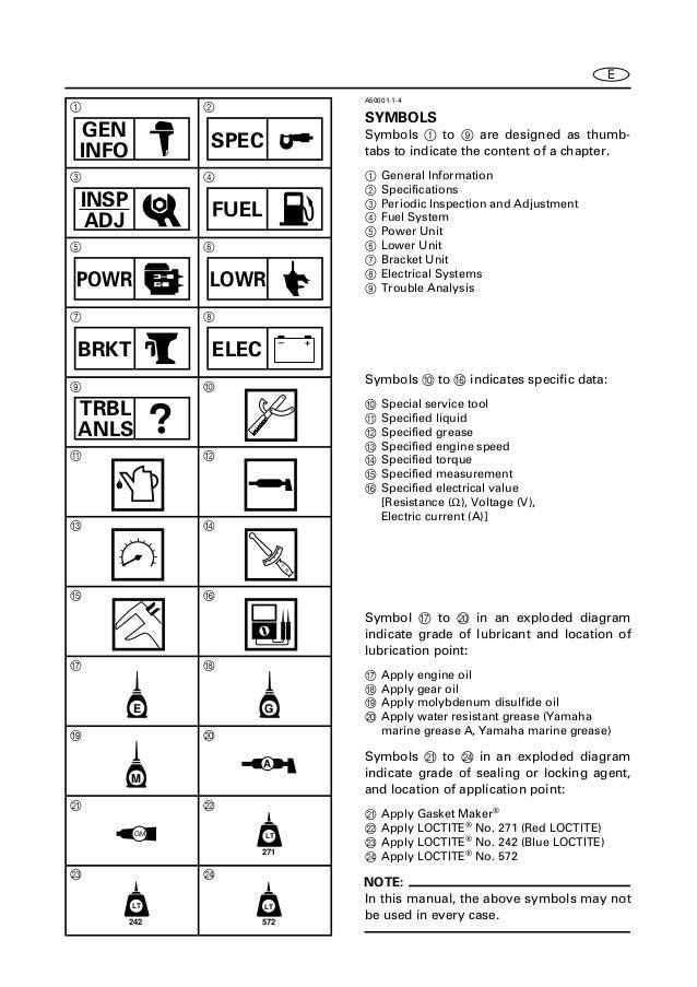 Yamaha 90 aeto, 90tr, b90tr outboard service repair manual