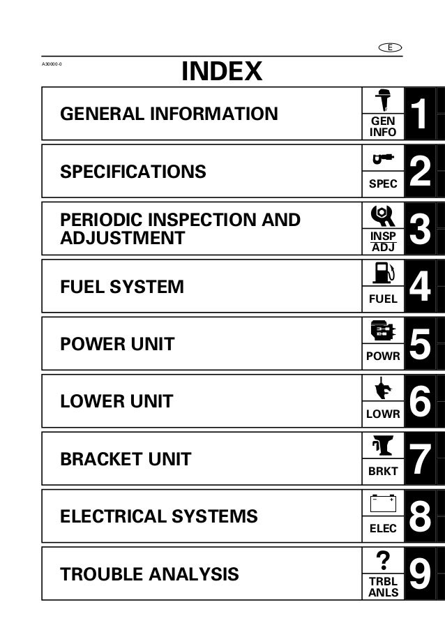 Yamaha 90 aeto, 90tr, b90tr outboard service repair manual x