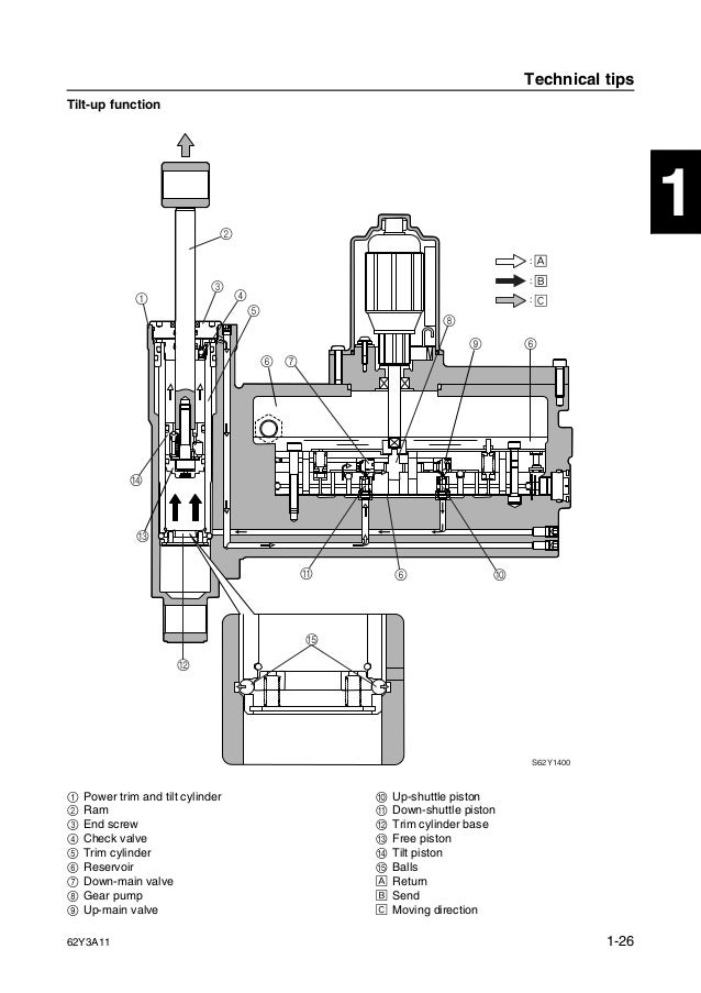 Yamaha ft50 ced outboard service repair manual l 550101