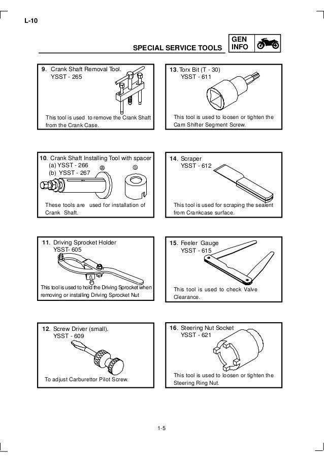 Manual de taller yamaha libero 110cc 1 4 11 l 10 special service fandeluxe Gallery