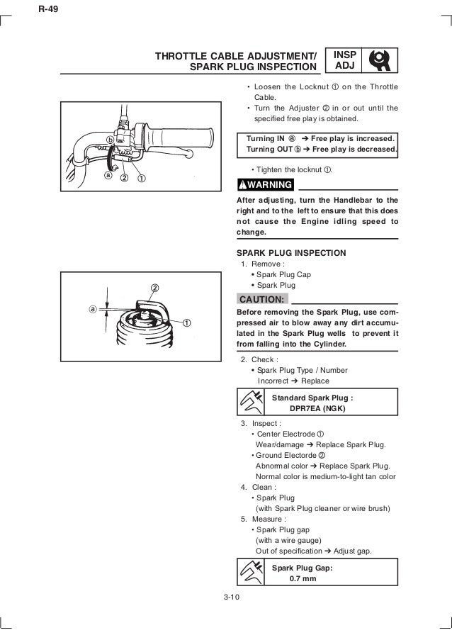 gap spacing on 110cc sunl motor wiring diagram spacing