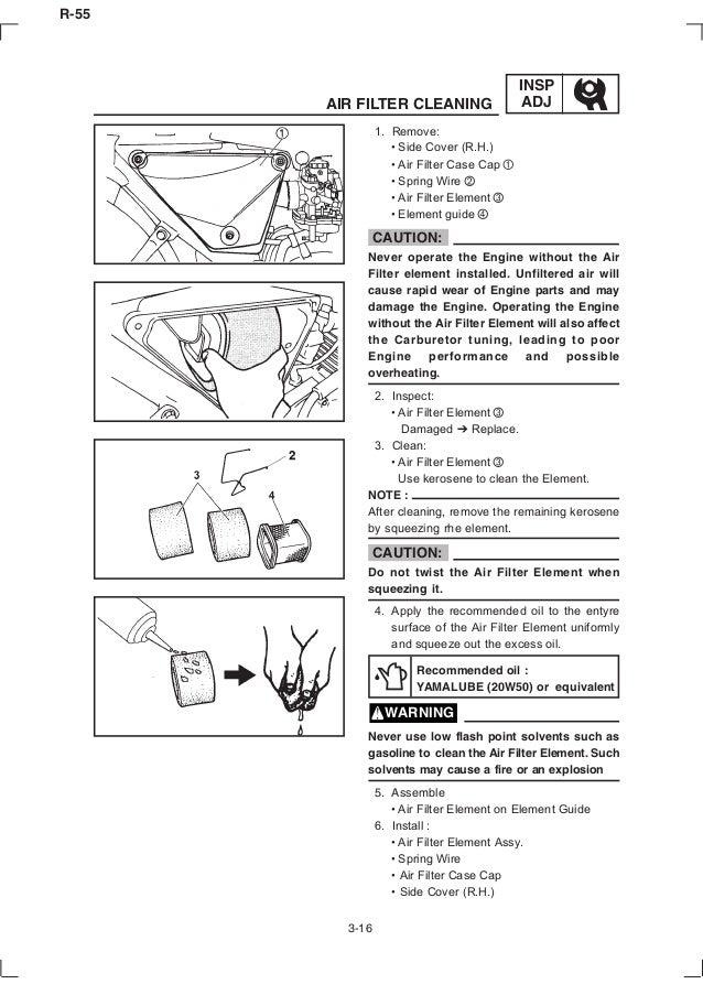 manual de taller yamaha libero 110cc rh slideshare net Yamaha Outboard Motor Wiring Diagram Yamaha ATV Wiring Diagram