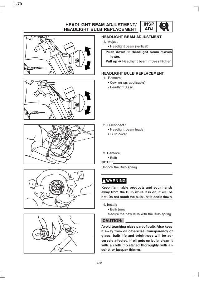 manual de taller yamaha libero 110cc rh slideshare net Yamaha Raider Wiring-Diagram Yamaha 90 Outboard Wiring Diagram