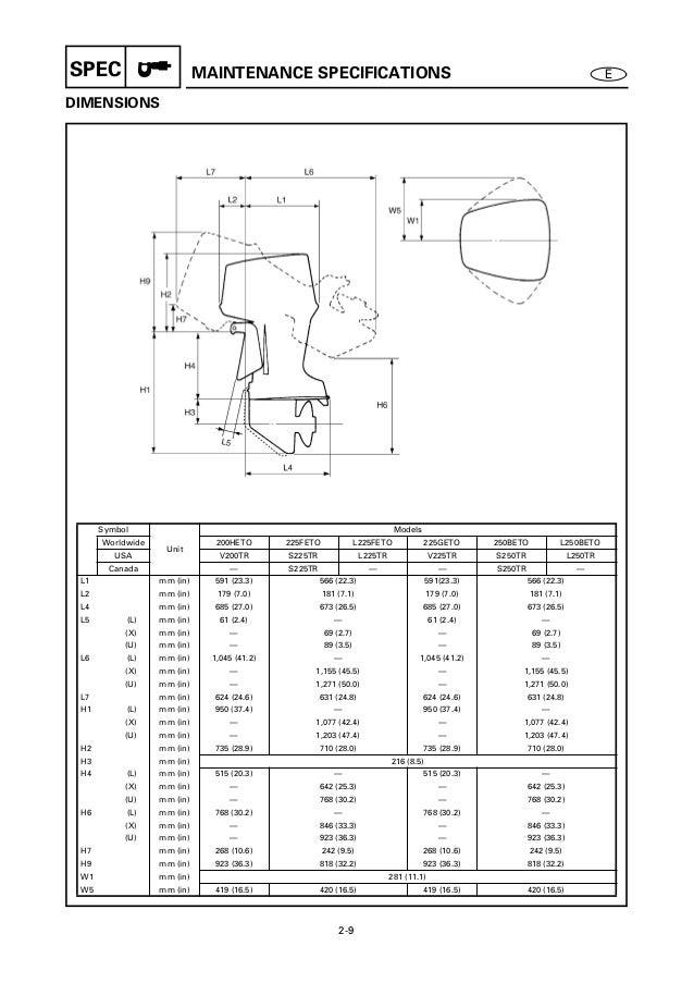 Yamaha Outboard motor pdf Dimensions