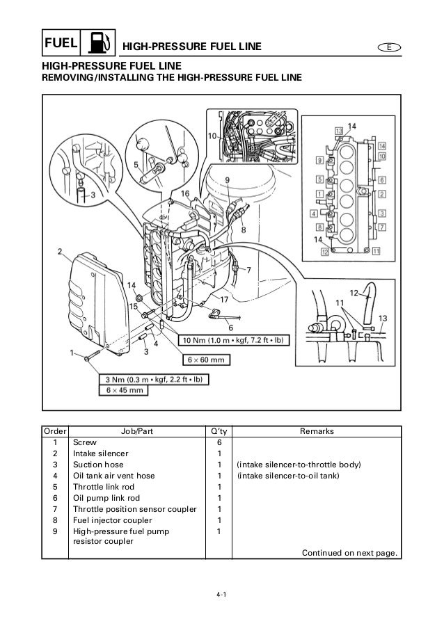 Yamaha outboard 225 feto, s225tr service repair manual u 200423