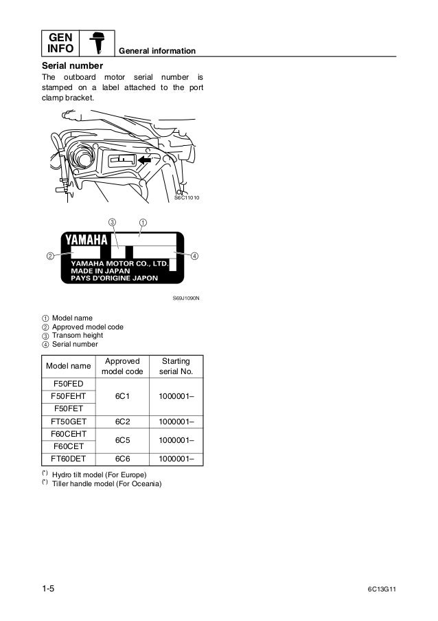 Yamaha outboard f60 ceht service repair manual sn1000001