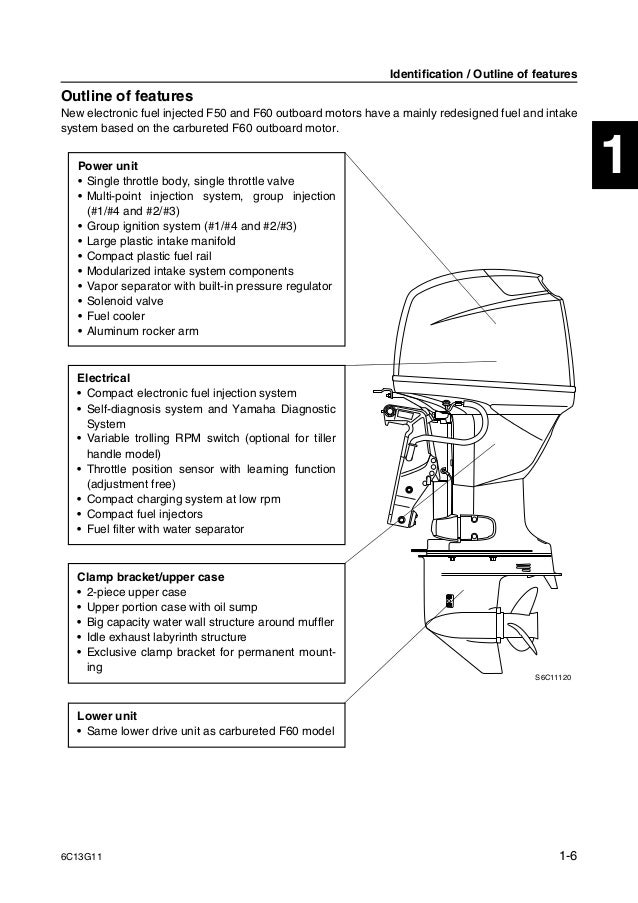 yamaha outboard f60 cet service repair manual sn1000001 outboard motor sketches yamaha outboard engine diagram #22