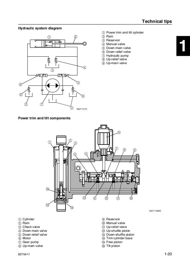 Yamaha outboard ft50 cet service repair manual l 450101 on