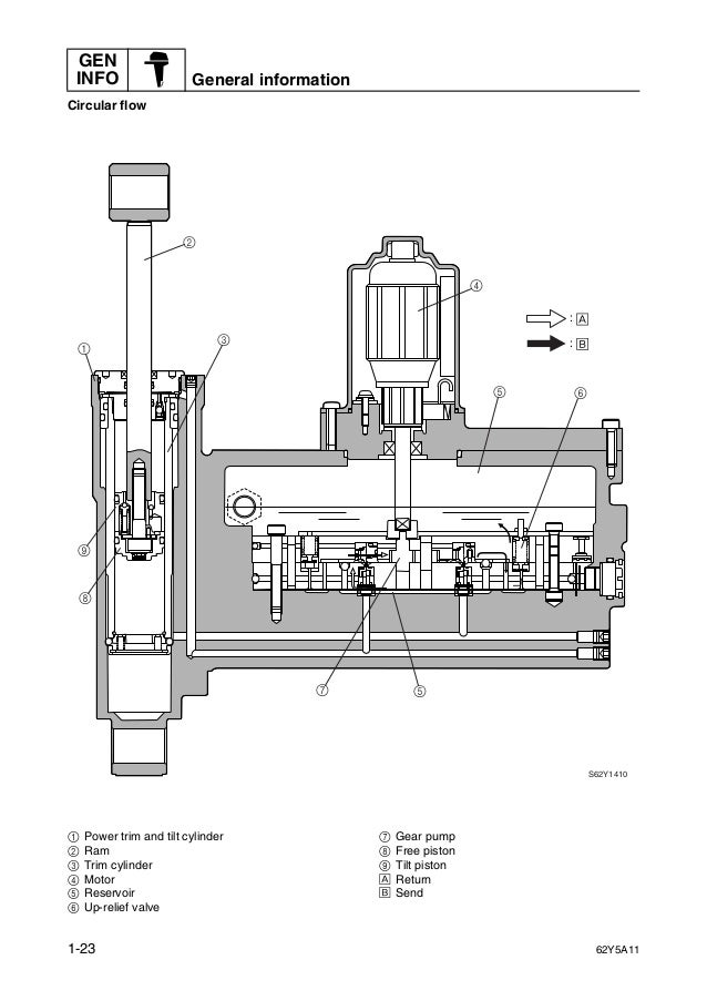 Yamaha outboard ft50 cet service repair manual l 450101