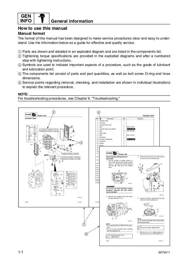 yamaha outboard ft50 cet service repair manual l 450101 rh slideshare net yamaha dt 50 service manual yamaha dt 50 service manual pdf