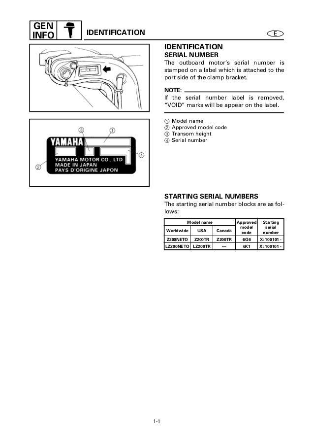 Yamaha Ryservice Manual