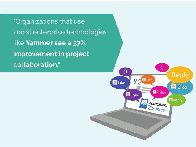 Yammer - A Social platform for Enterprise Slide 3