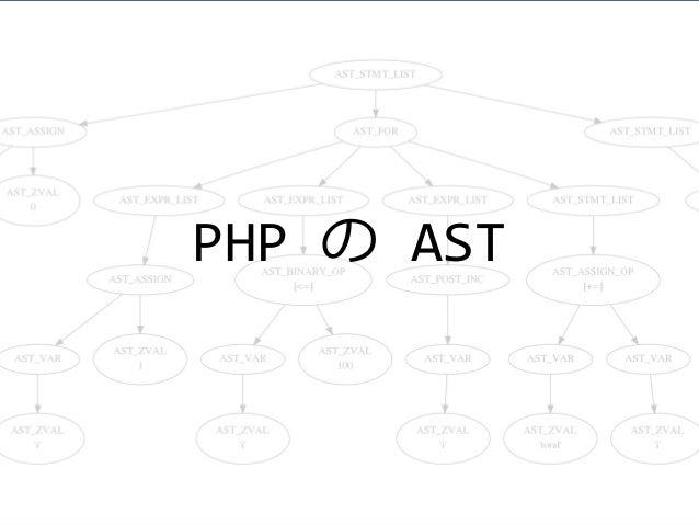 zend_ast (基本形) • Zend/zend_ast.h / Zend/zend_ast.c typedef uint16_t zend_ast_kind; typedef uint16_t zend_ast_attr; struct ...