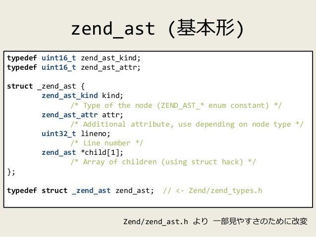 zend_ast_kind • ZEND_AST_* • 全98種 (php7.0.0 RC7 時点) • 大まかに分類して4系統 – 特殊ノード ZEND_AST_ZVAL / ZEND_AST_ZNODE – 定義ノード ZEND_AST_...