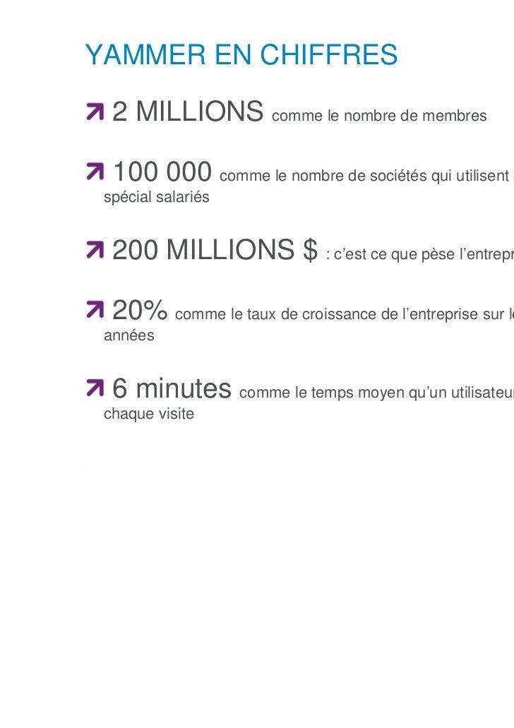 YAMMER EN CHIFFRES        2 MILLIONS comme le nombre de membres        100 000 comme le nombre de sociétés qui utilisent c...