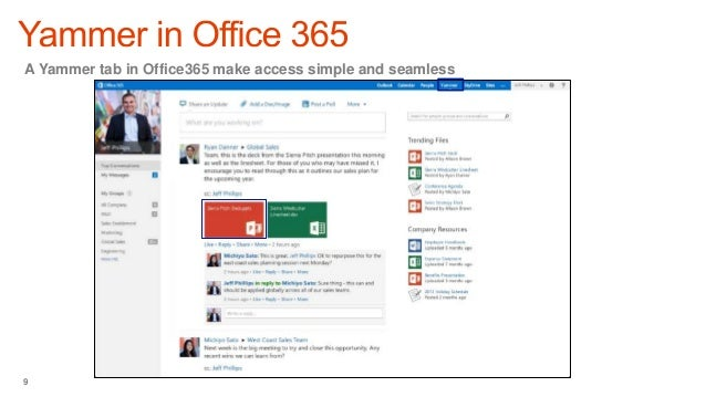 Yammer and office collaborating across the business in 2013 - Yammer office 365 integration ...